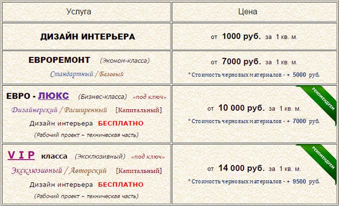 Цены на ремонт, отделку, строительство и ландшафтный дизайн в Москве. e3c44494c7e